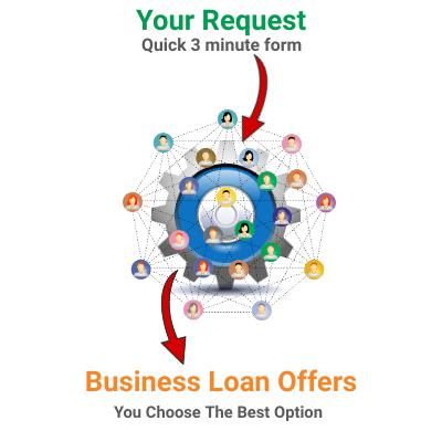 Loan-Request-network-Business-loan-offers